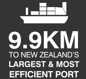 New Zealand largest port